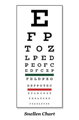Visual Acuity defined